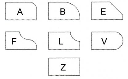 Profile Edge Form Types